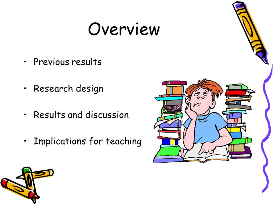 Overview Previous results Research design Results and discussion Implications for teaching