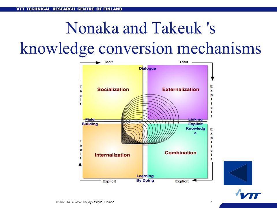 VTT TECHNICAL RESEARCH CENTRE OF FINLAND 8/20/2014 IASW-2005, Jyväskylä, Finland8 Knowledge dichotomy StandardizationInstantiation Evolution