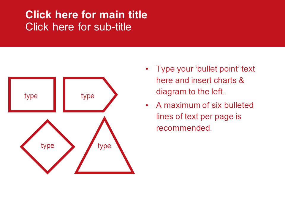 Click here for main title Click here for sub-title Type your 'bullet point' text here and insert charts & diagram to the left.