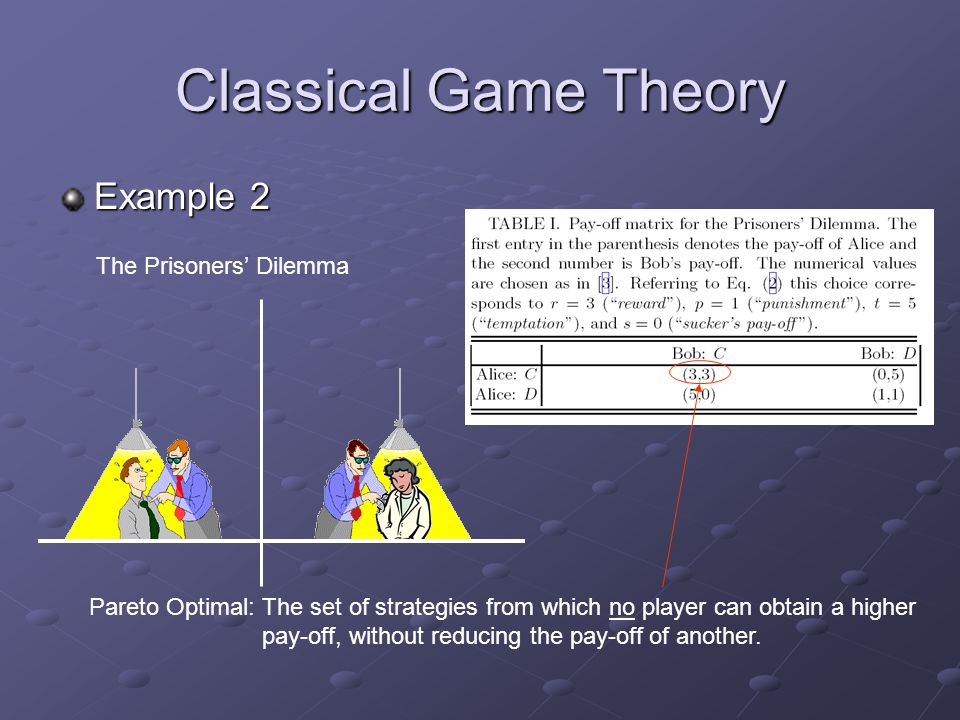 Classical Game Theory Example 2 The Prisoners' Dilemma Pareto Optimal: The set of strategies from which no player can obtain a higher pay-off, without reducing the pay-off of another.
