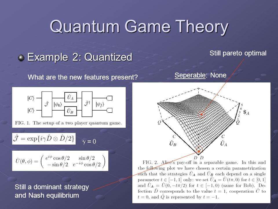 Quantum Game Theory Example 2: Quantized What are the new features present? Seperable: None Still a dominant strategy and Nash equilibrium Still paret