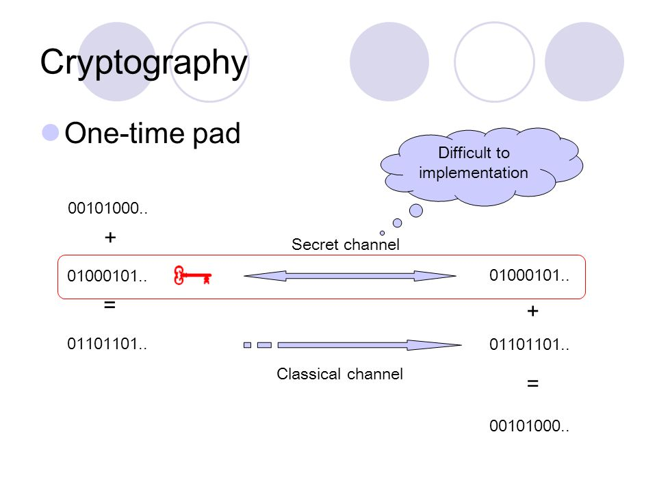 Cryptography One-time pad