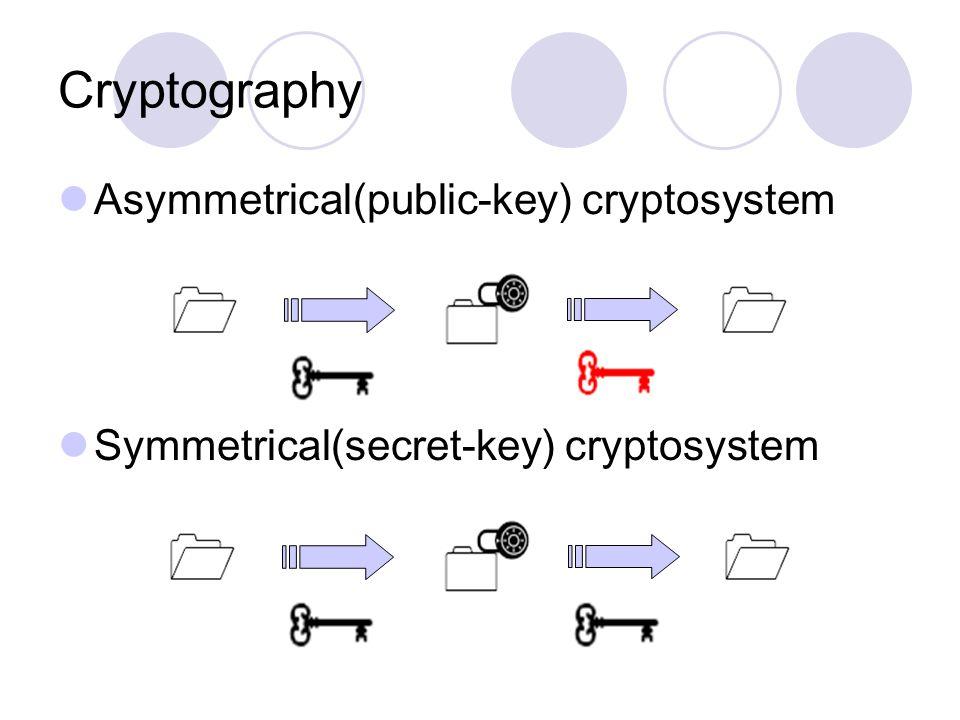 Asymmetrical(public-key) cryptosystem Symmetrical(secret-key) cryptosystem Cryptography