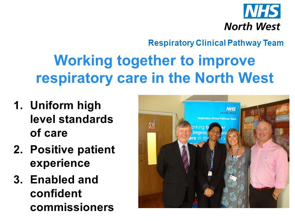Additional information and resources Preeti.sud@northwest.nhs.uk Community of practice – https://knowledgehub.local.gov.uk/group/northwestrespiratoryforum @skimmingstones1 (2, 3, 4) NHS NorthWest Respiratory