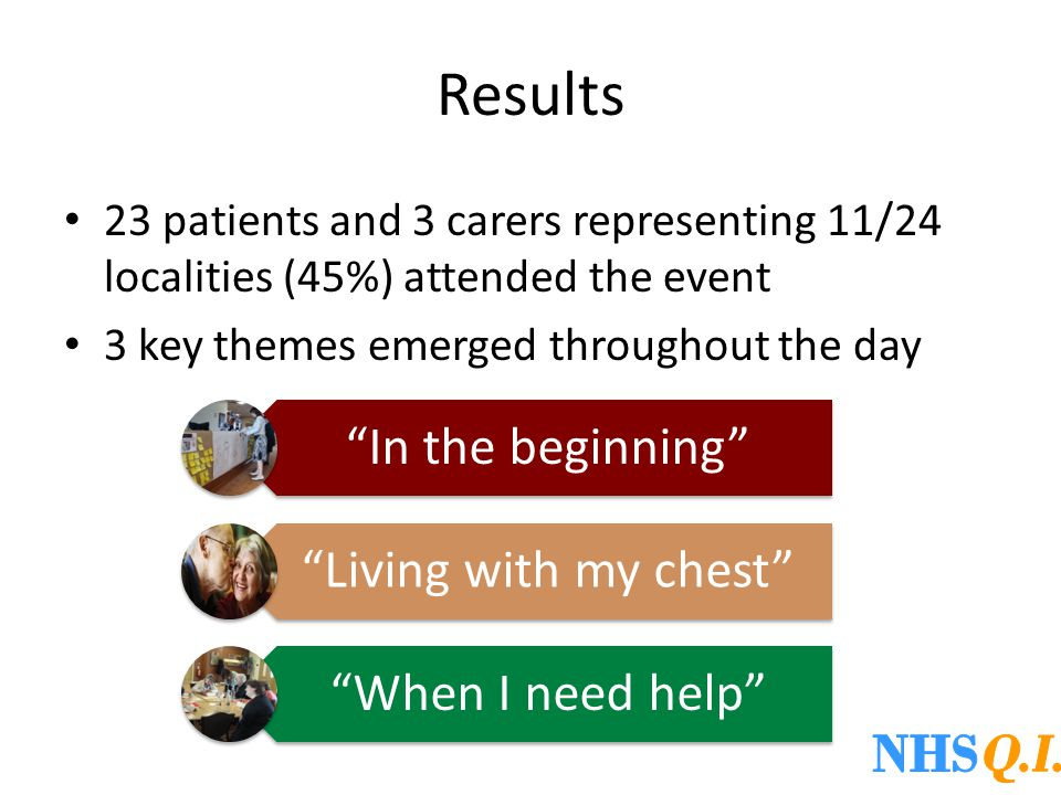 Results 23 patients and 3 carers representing 11/24 localities (45%) attended the event 3 key themes emerged throughout the day In the beginning Living with my chest When I need help
