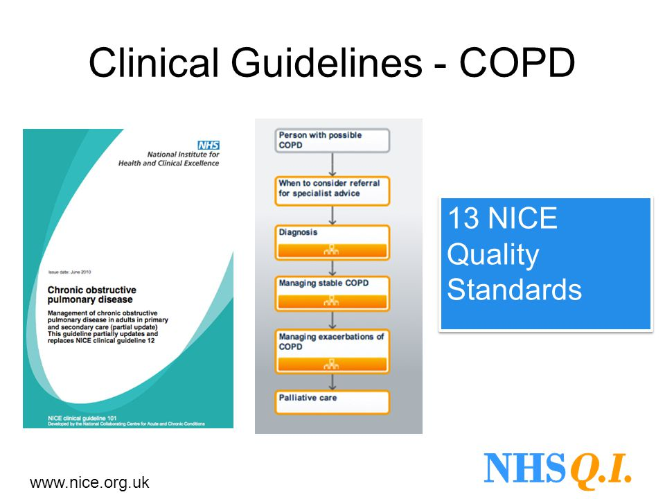 Clinical Guidelines - COPD 13 NICE Quality Standards www.nice.org.uk