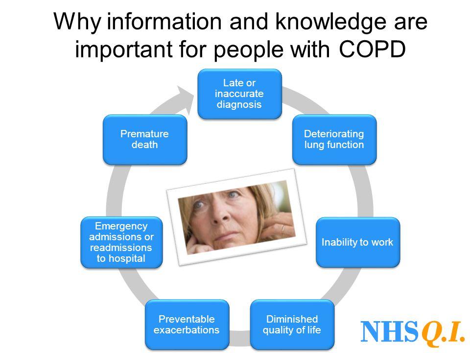 Self management benefits - Asthma Gallefoss et al ERJ 2001; Gibson et al Cochrane Review 2009 NNT = 6 To avoid one admission NNT = 6 To avoid one admission