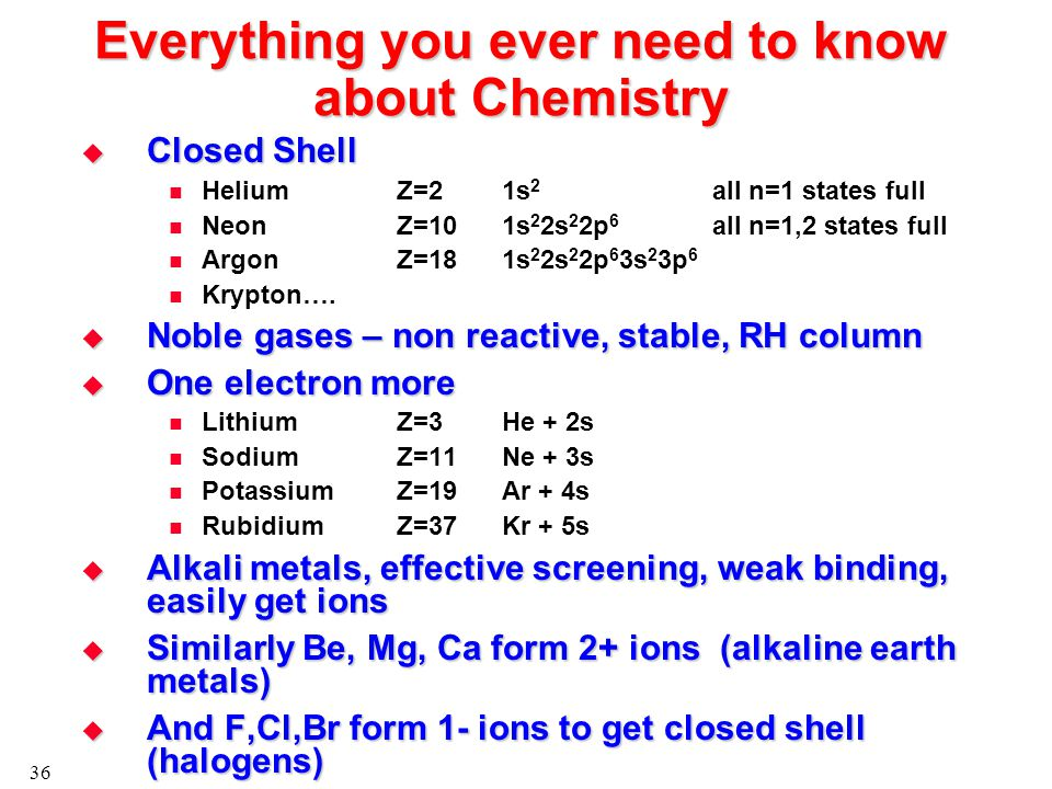 36 Everything you ever need to know about Chemistry  Closed Shell HeliumZ=21s 2 all n=1 states full NeonZ=101s 2 2s 2 2p 6 all n=1,2 states full ArgonZ=181s 2 2s 2 2p 6 3s 2 3p 6 Krypton….
