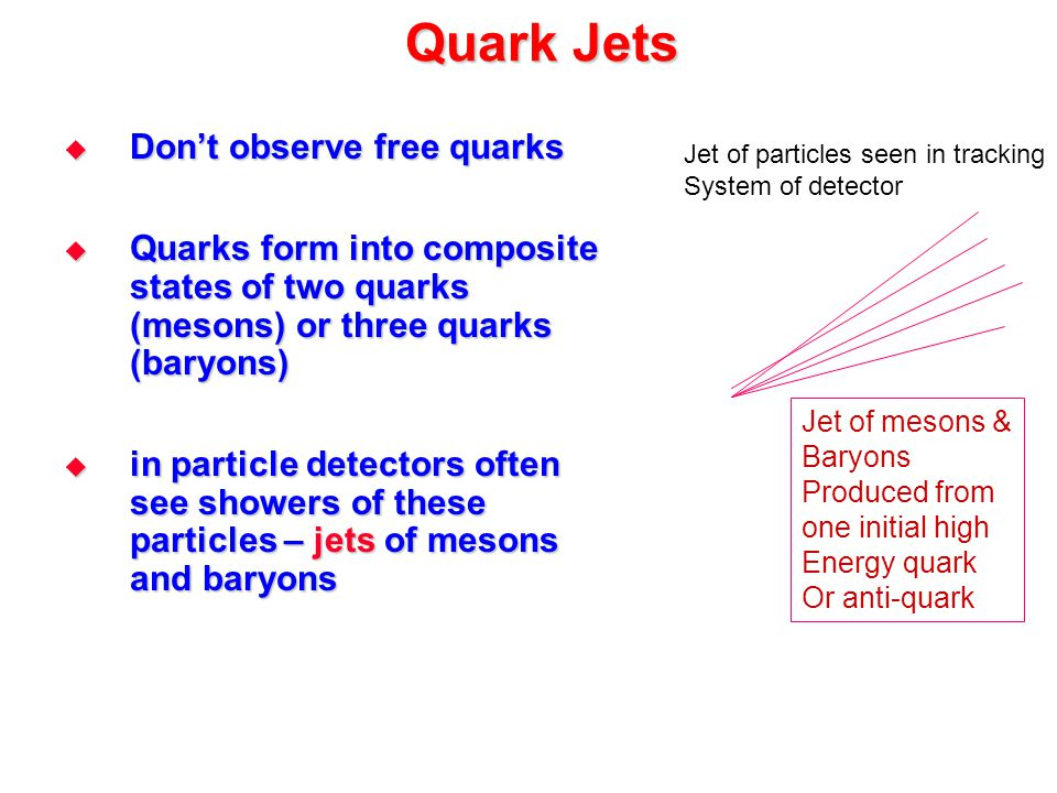 Quark Jets  Don't observe free quarks  Quarks form into composite states of two quarks (mesons) or three quarks (baryons)  in particle detectors of