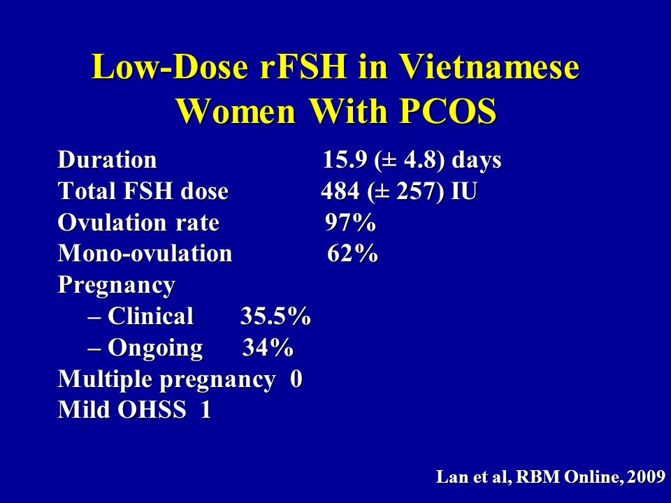 Low-Dose rFSH in Vietnamese Women With PCOS Duration 15.9 (± 4.8) days Total FSH dose 484 (± 257) IU Ovulation rate 97% Mono-ovulation 62% Pregnancy –