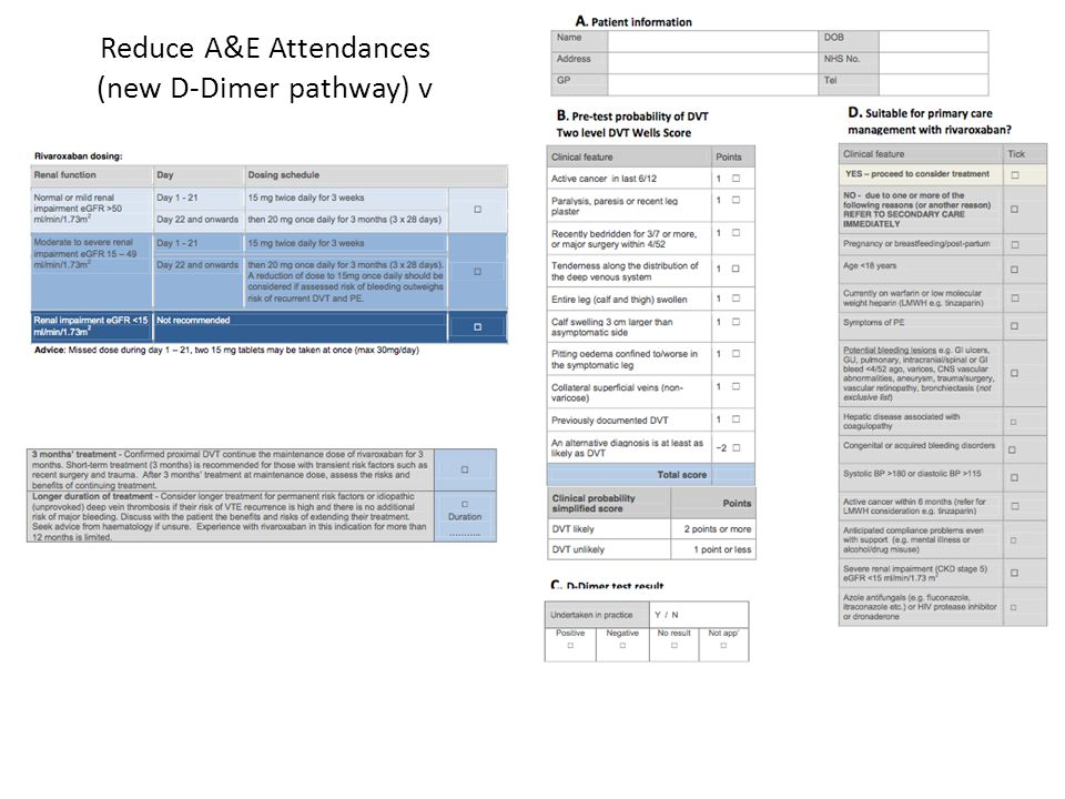 Reduce A&E Attendances (new D-Dimer pathway) v