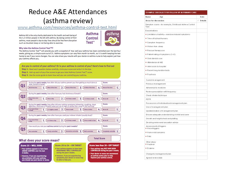 Reduce A&E Attendances (asthma review) www.asthma.com/resources/asthma-control-test.html