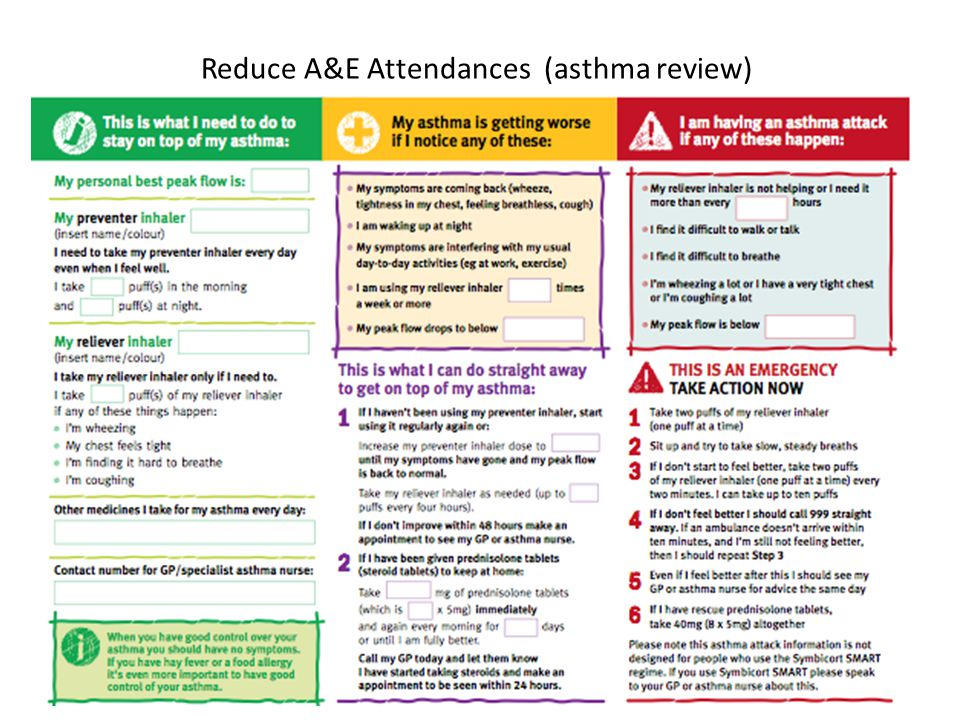 Reduce A&E Attendances (asthma review)