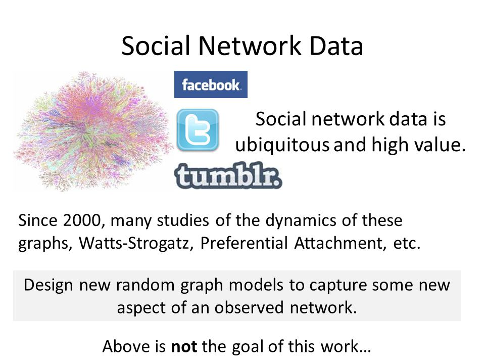 Social Network Data Social network data is ubiquitous and high value.