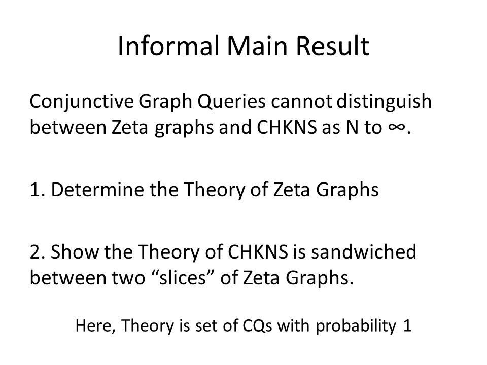 Informal Main Result Conjunctive Graph Queries cannot distinguish between Zeta graphs and CHKNS as N to ∞.