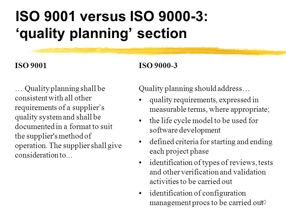 10 ISO 9001 versus ISO 9000-3: 'quality planning' section ISO 9001 … Quality planning shall be consistent with all other requirements of a supplier's