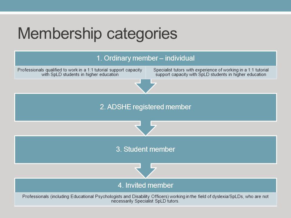 Membership categories 4.