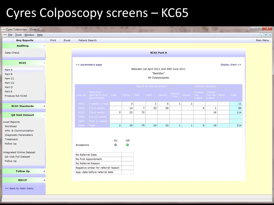 Cyres Colposcopy screens – KC65