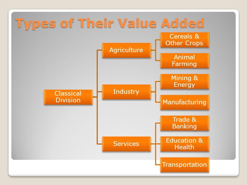 3. Agricultural Incentives- Disincentives Graphs & Figures