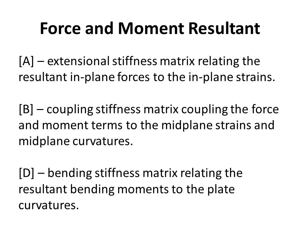 [A] – extensional stiffness matrix relating the resultant in-plane forces to the in-plane strains.