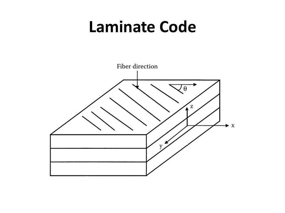 Laminate Code