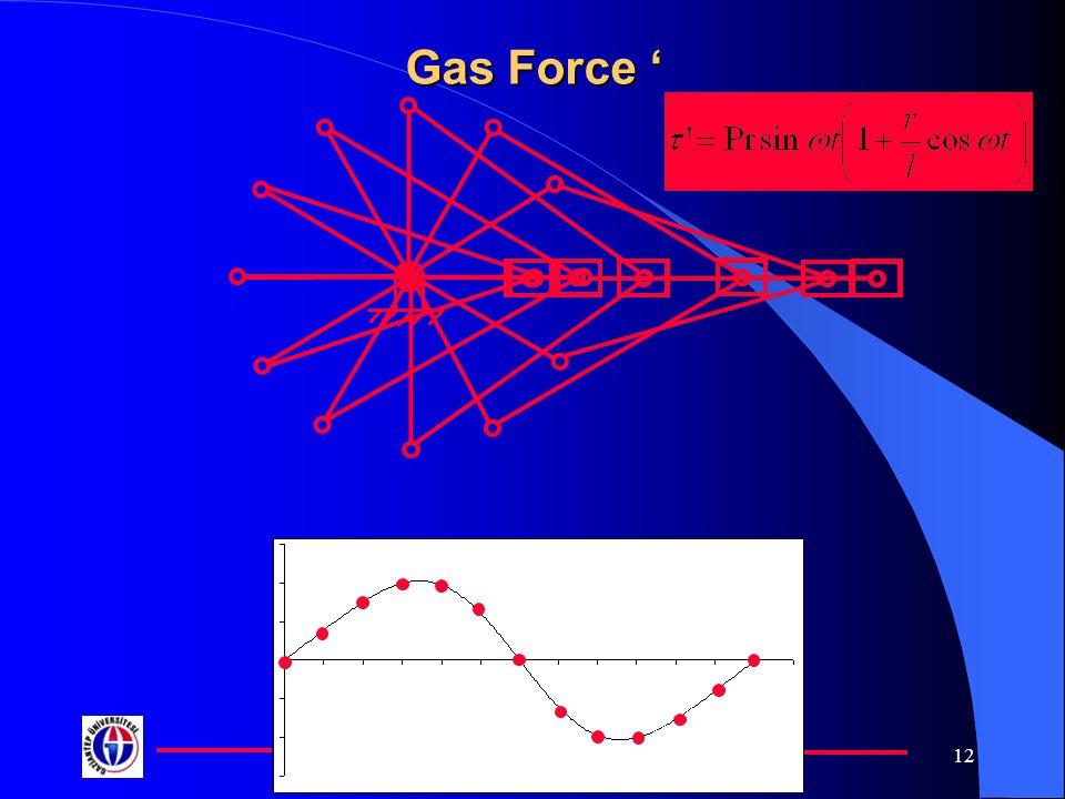 Gaziantep University 12 Gas Force '