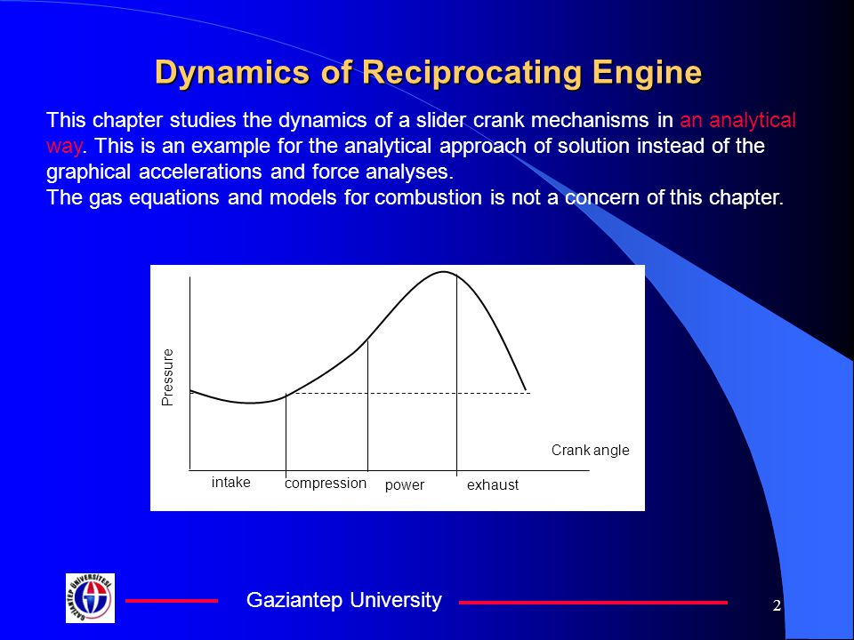 Gaziantep University 2 Dynamics of Reciprocating Engine This chapter studies the dynamics of a slider crank mechanisms in an analytical way. This is a