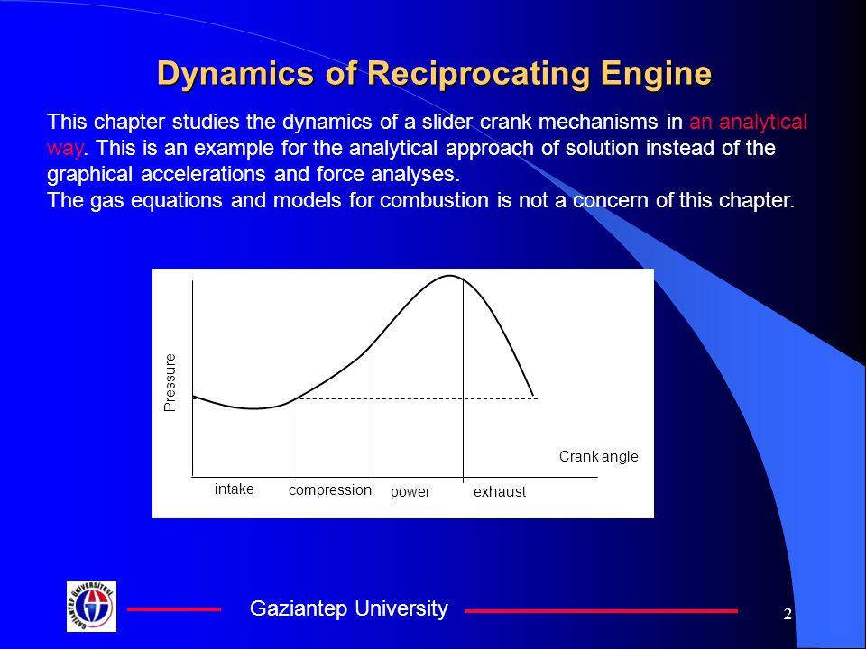 Gaziantep University 3 Dynamics of Reciprocating Engine Loop closure equation can be: