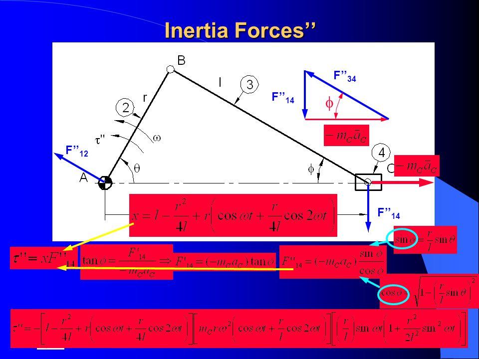 Gaziantep University 21 Inertia Forces'' F'' 12 F'' 34 F'' 14 