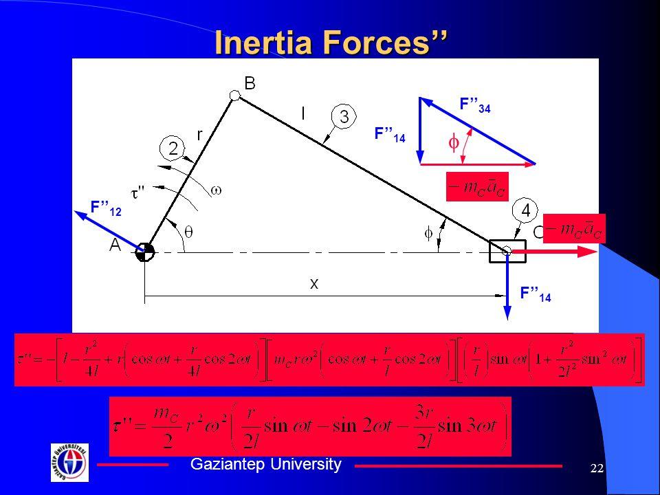 Gaziantep University 22 Inertia Forces'' F'' 12 F'' 34 F'' 14 