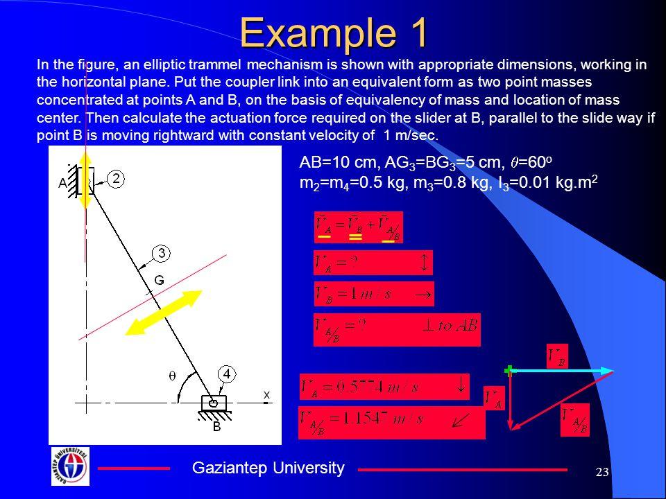 Gaziantep University 23 Example 1 AB=10 cm, AG 3 =BG 3 =5 cm,  =60 o m 2 =m 4 =0.5 kg, m 3 =0.8 kg, I 3 =0.01 kg.m 2 In the figure, an elliptic tramm