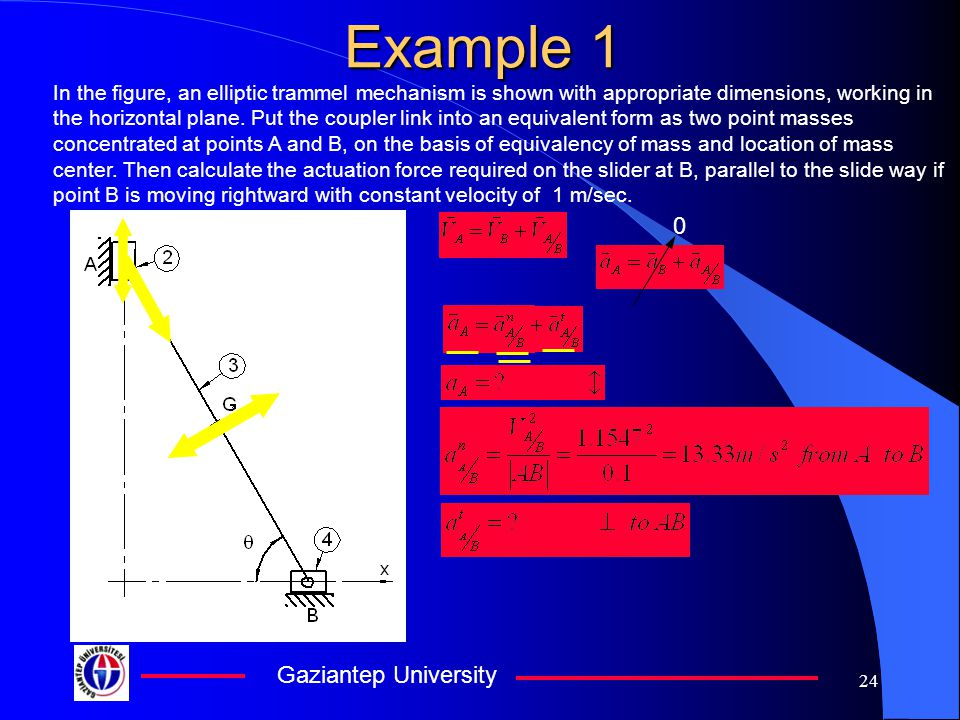 Gaziantep University 24 0 Example 1 In the figure, an elliptic trammel mechanism is shown with appropriate dimensions, working in the horizontal plane