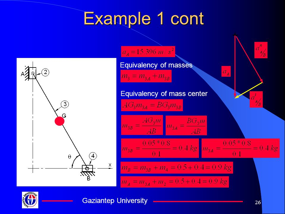 Gaziantep University 26 Example 1 cont Equivalency of masses Equivalency of mass center