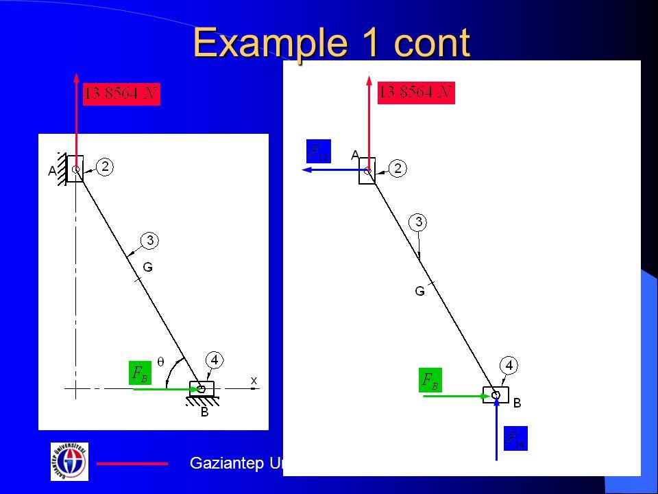 Gaziantep University 28 Example 1 cont