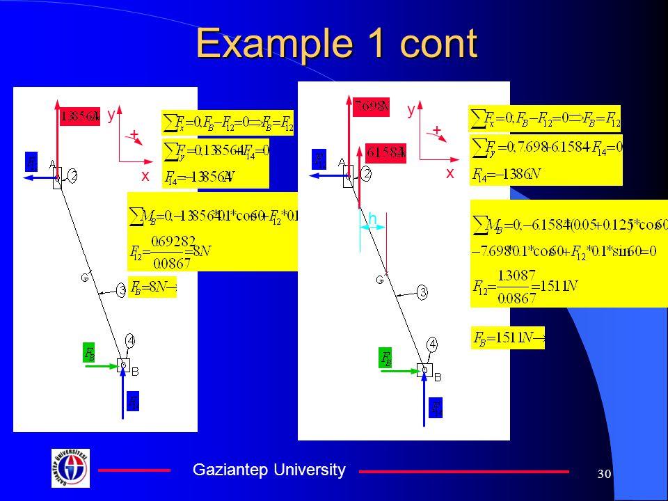 Gaziantep University 30 Example 1 cont + x y h + x y