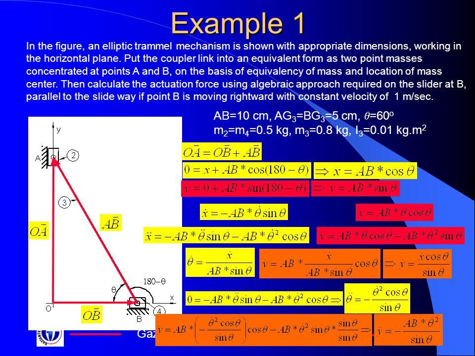 Gaziantep University 31 Example 1 AB=10 cm, AG 3 =BG 3 =5 cm,  =60 o m 2 =m 4 =0.5 kg, m 3 =0.8 kg, I 3 =0.01 kg.m 2 In the figure, an elliptic tramm