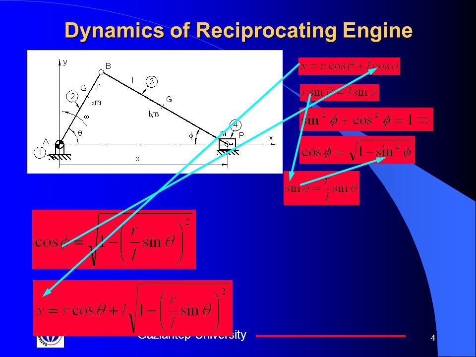 Gaziantep University 4 Dynamics of Reciprocating Engine