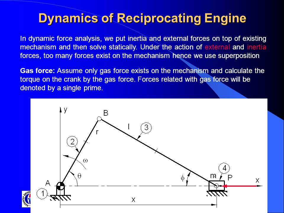 Gaziantep University 8 Dynamics of Reciprocating Engine In dynamic force analysis, we put inertia and external forces on top of existing mechanism and