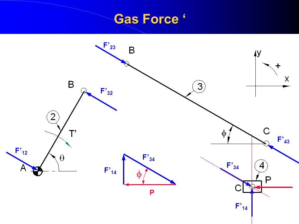 Gaziantep University 20 Inertia Forces'' F'' 23 F'' 43 F'' 34 F'' 14 F'' 32 F'' 12 -m c a c F'' 34 F'' 14 