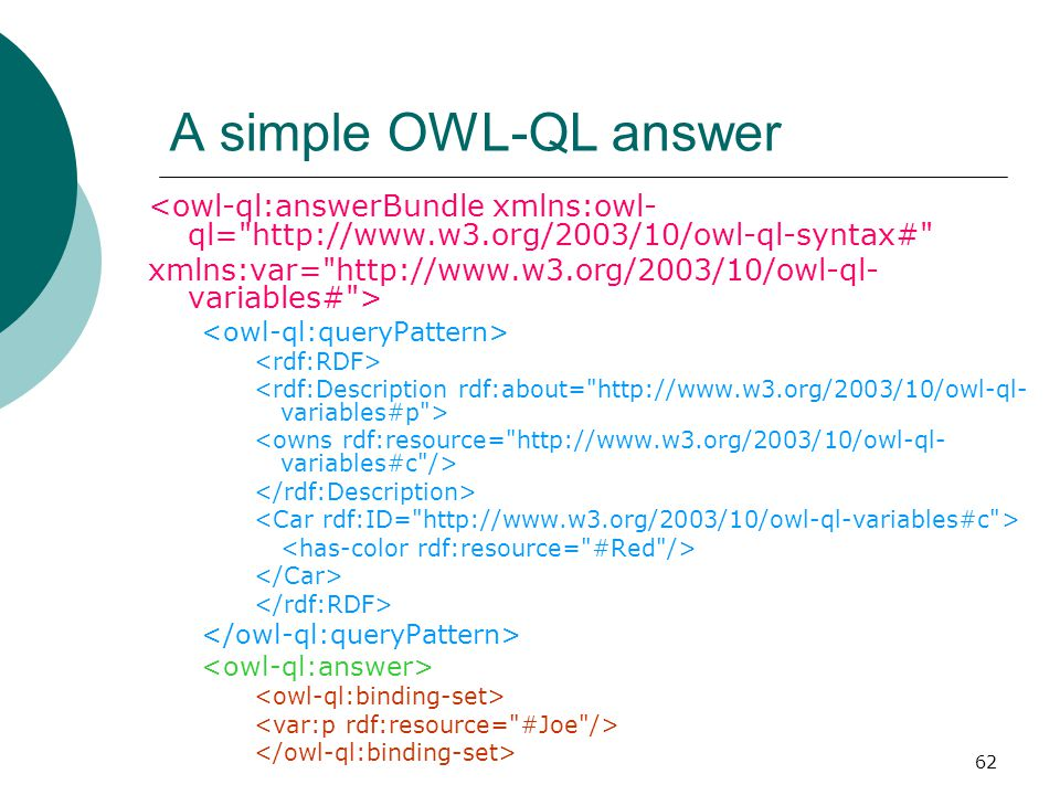 62 A simple OWL-QL answer <owl-ql:answerBundle xmlns:owl- ql= http://www.w3.org/2003/10/owl-ql-syntax# xmlns:var= http://www.w3.org/2003/10/owl-ql- variables# >