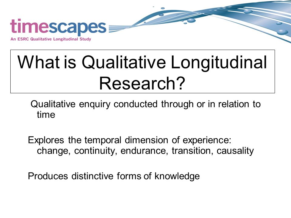 What is Qualitative Longitudinal Research.