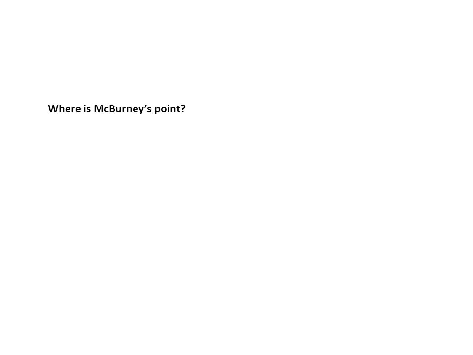 Where is McBurney's point?