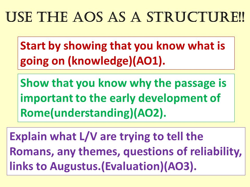 Use the AOs as a structure!. Start by showing that you know what is going on (knowledge)(AO1).