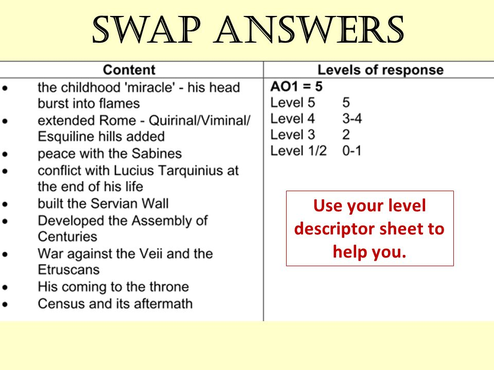 Swap answers Use your level descriptor sheet to help you.