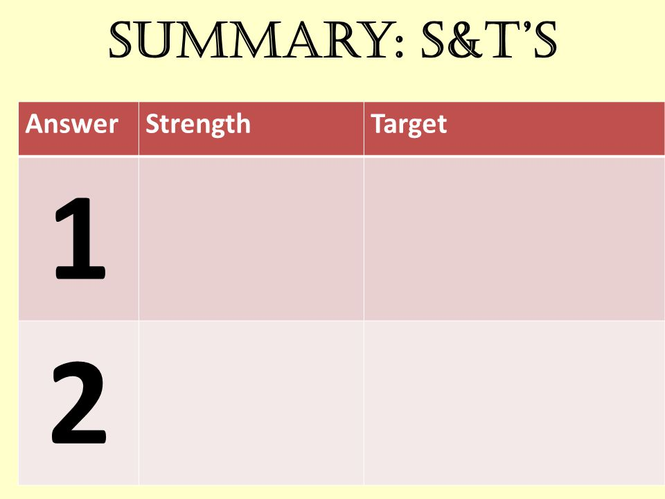 Summary: S&T's AnswerStrengthTarget 1 2