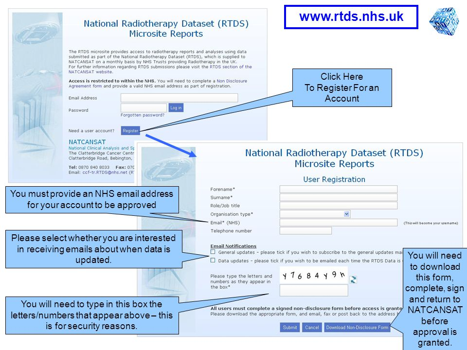 Click Here To Register For an Account You must provide an NHS  address for your account to be approved Please select whether you are interested in receiving  s about when data is updated.