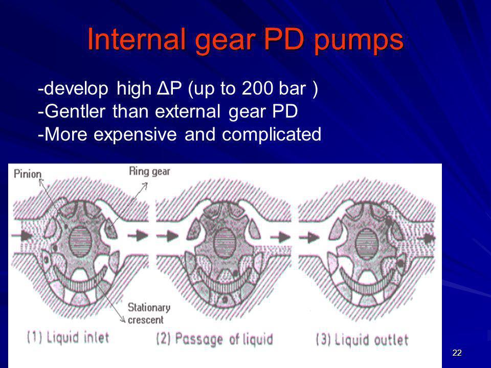 22 Internal gear PD pumps -develop high ΔP (up to 200 bar ) -Gentler than external gear PD -More expensive and complicated