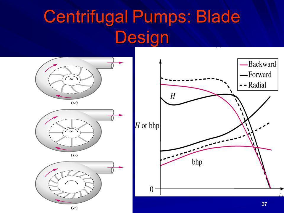 37 Centrifugal Pumps: Blade Design