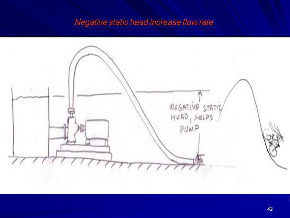 42 Negative static head increase flow rate.