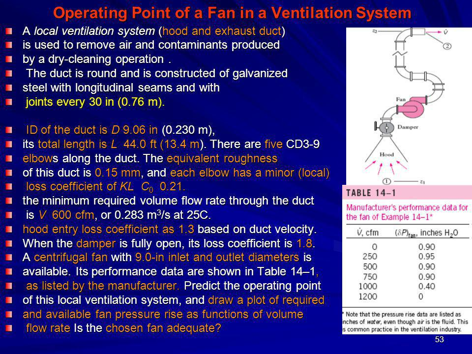 53 Operating Point of a Fan in a Ventilation System A local ventilation system (hood and exhaust duct) is used to remove air and contaminants produced